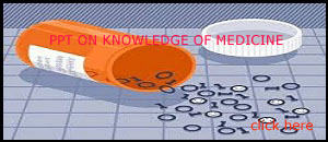 ppt on Knowledge-of-medicine