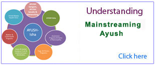 Mainstreaming-Ayush