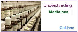 Knowledge-of-medicine